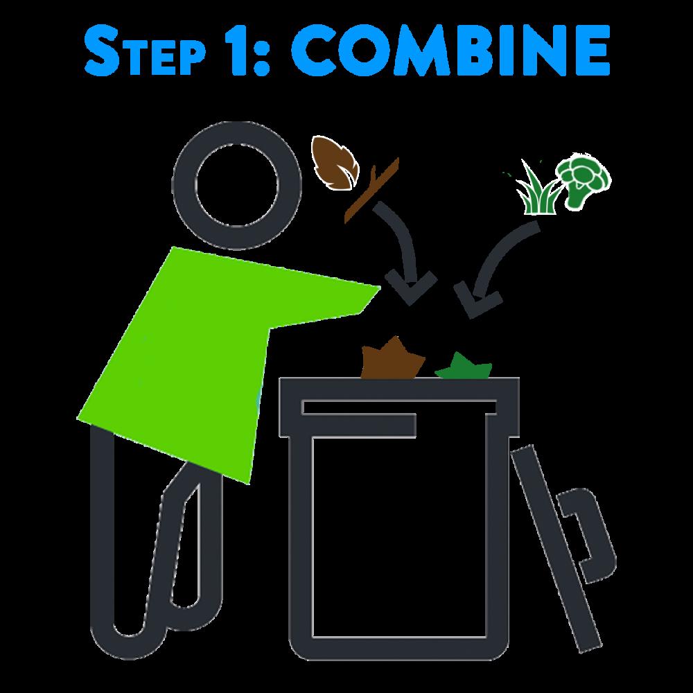 Step 1: Combine